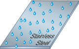 Stanley Stainless Steel